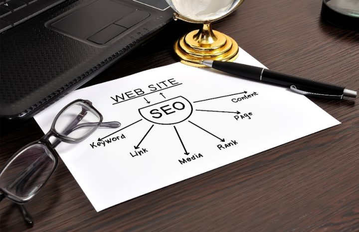 What to Expect from the Right SEO Services Package